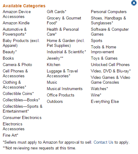 amazon_available_categories