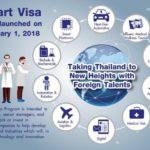SMART Visa в Таиланде — виза для стартаперов